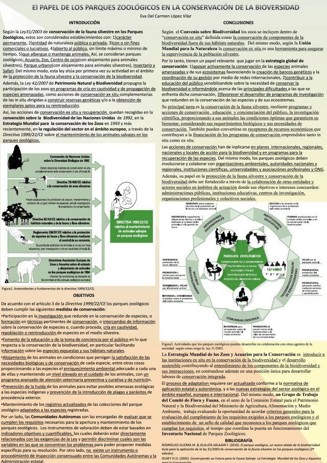 El papel de los parques zoológicos en la conservación de la biodiversidad